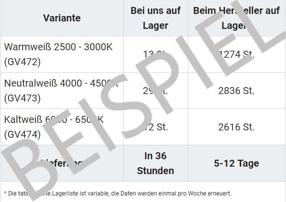 """Lieferzeit"""""""""""